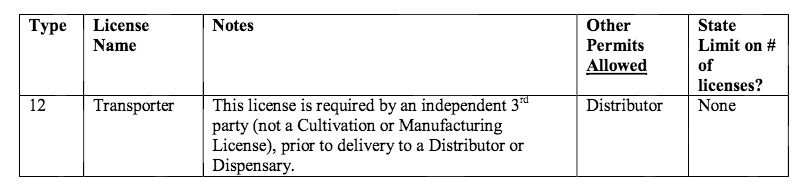 California medical marijuana transporter license types