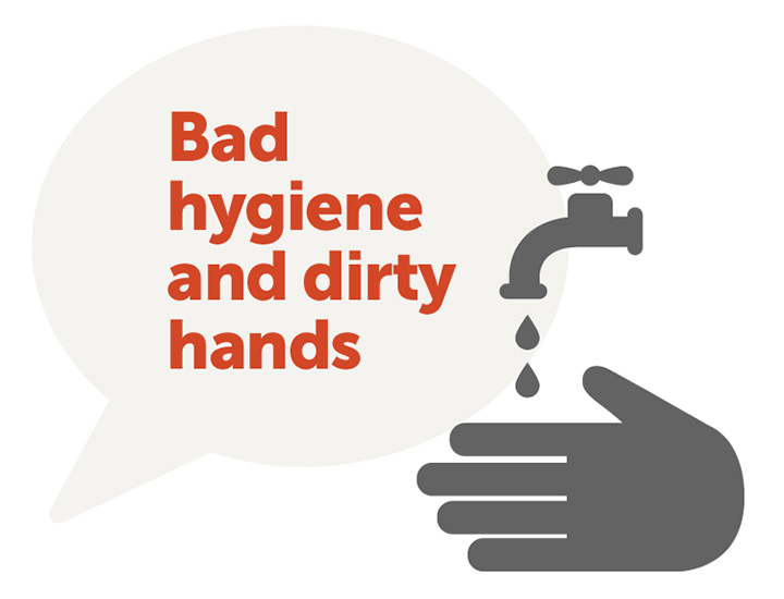 Bad hygiene and dirty hands