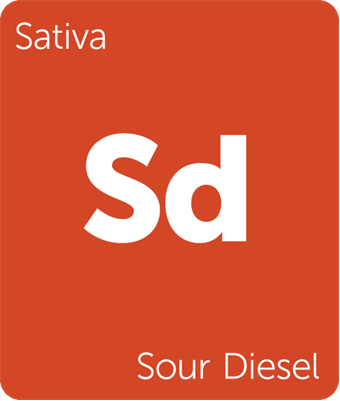 Leafly Sour Diesel sativa cannabis strain tile