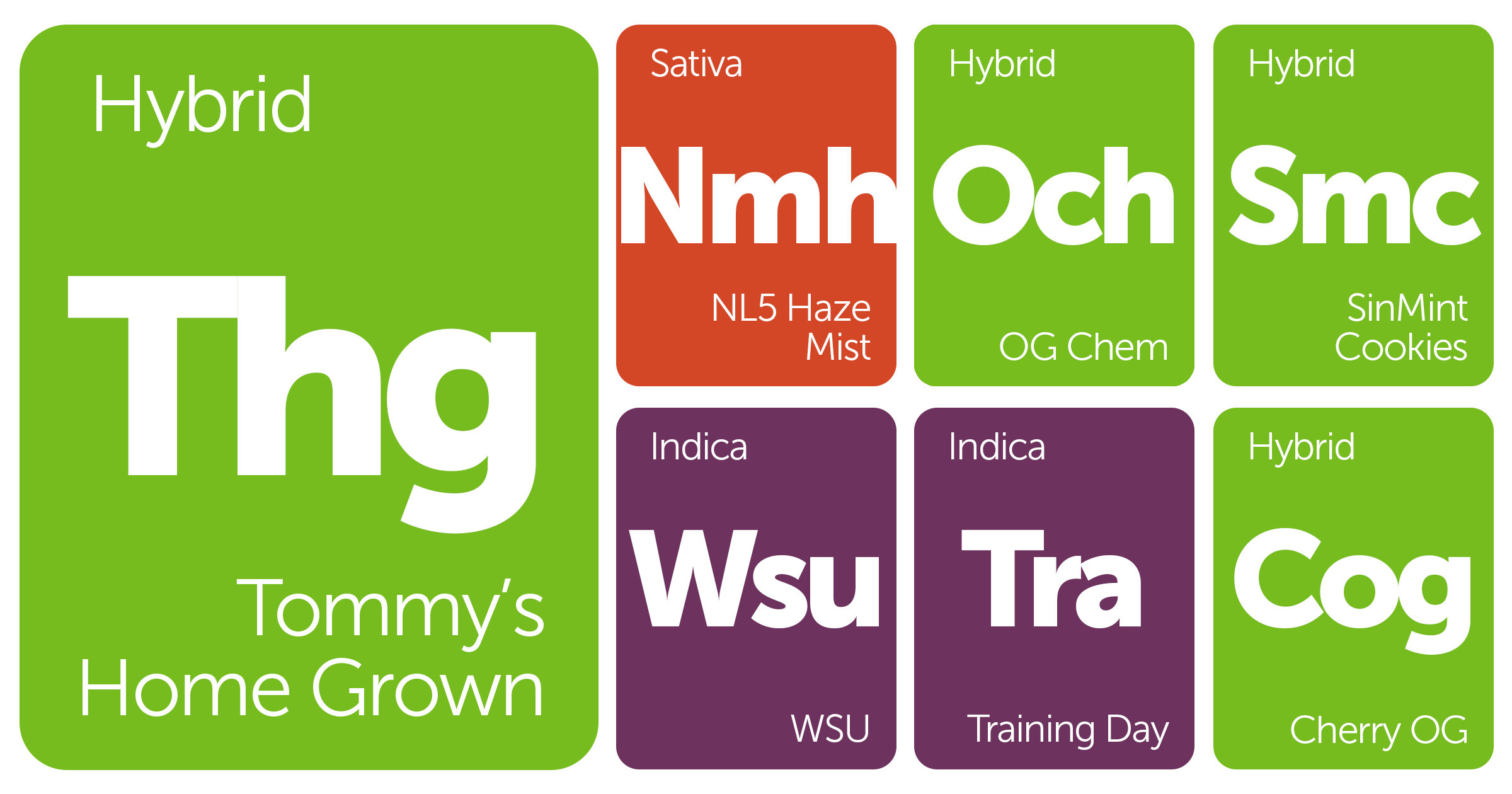 New Strains Alert: Cherry OG, WSU, OG Chem, Tommy's Home Grown, and More