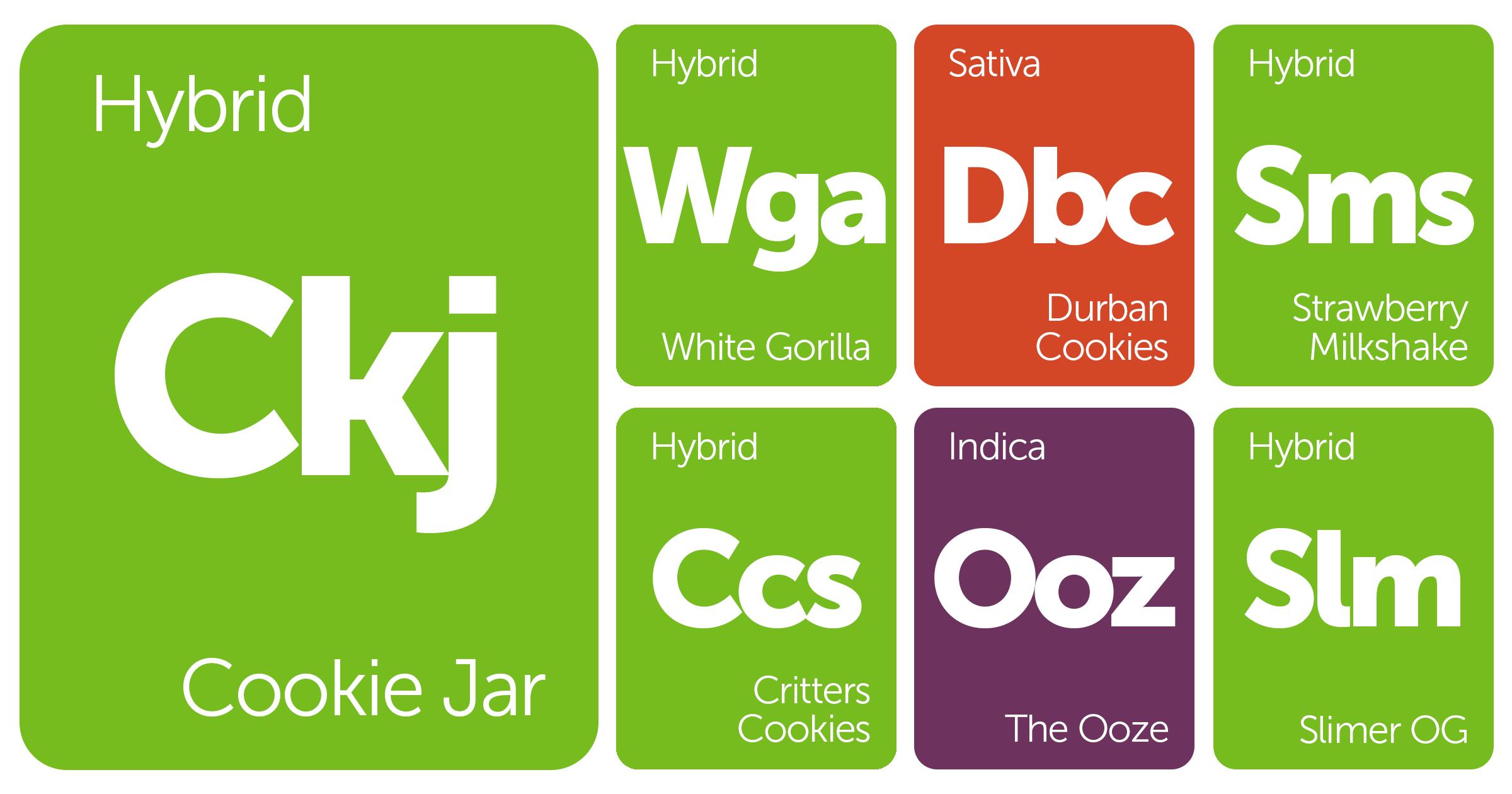 New Strains Alert: Durban Cookies, Cookie Jar, The Ooze, Strawberry Milkshake, and More