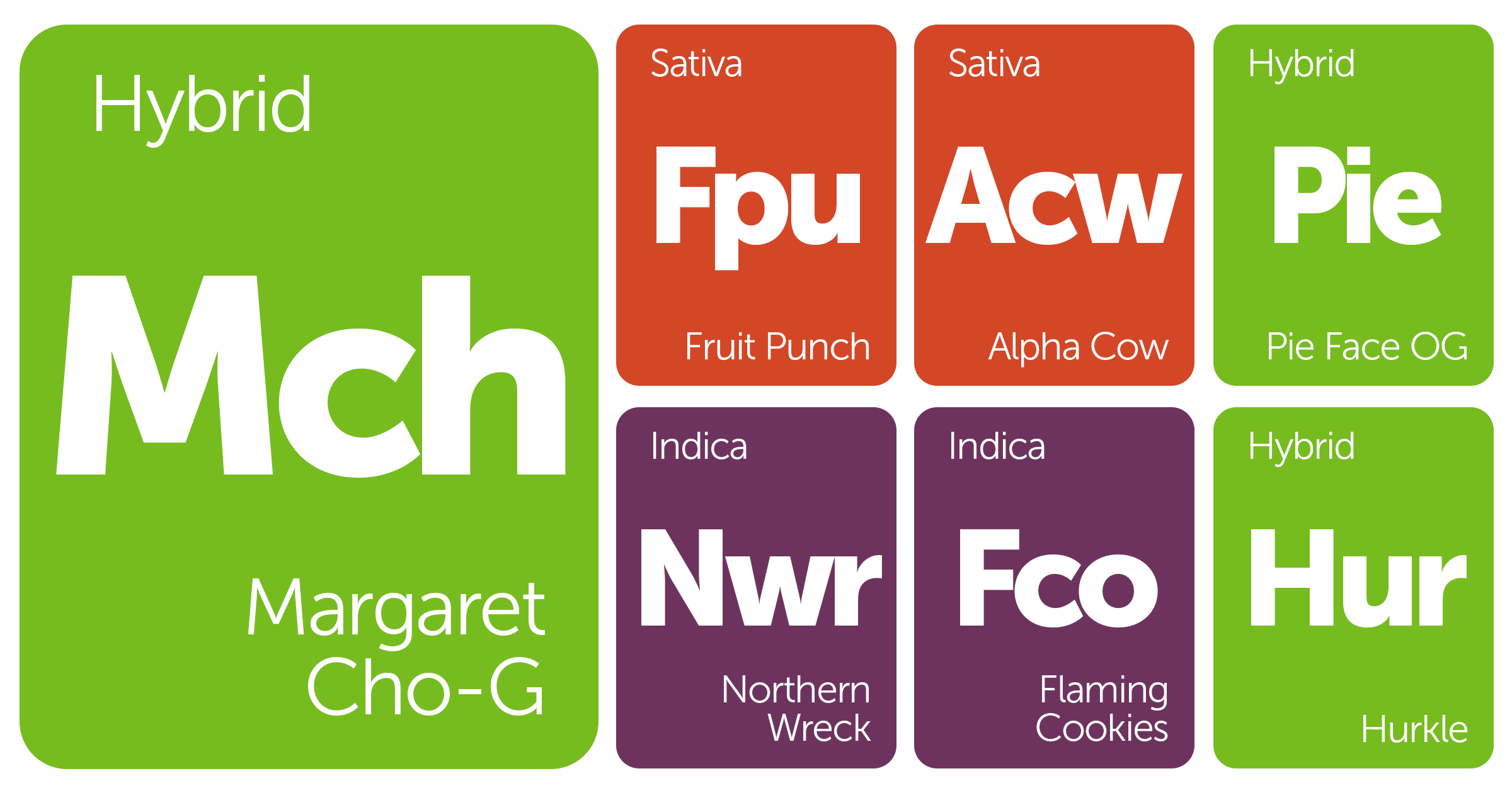 New Strains Alert: Margaret Cho-G, Hurkle, Flaming Cookies, Pie Face OG, and More
