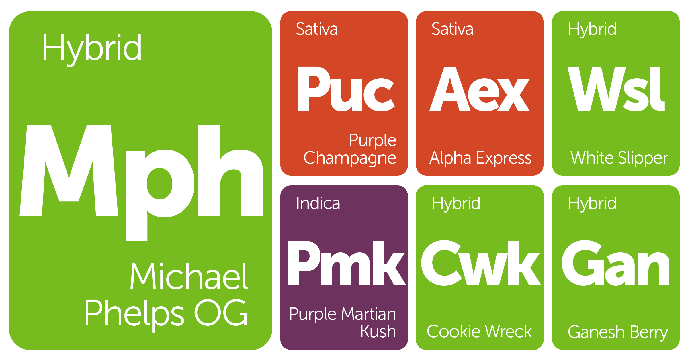 New Strains Alert: Michael Phelps OG, White Slipper, Ganesh Berry, Cookie Wreck, and More