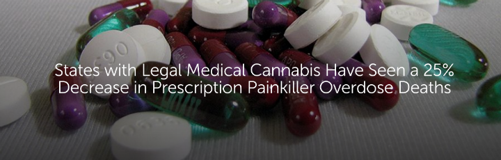 States with Legal Medical Cannabis Have Seen a 25% Decrease in Prescription Painkiller Overdose Deaths