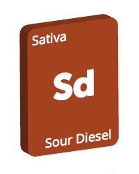 Leafly Sour Diesel cannabis strain tile