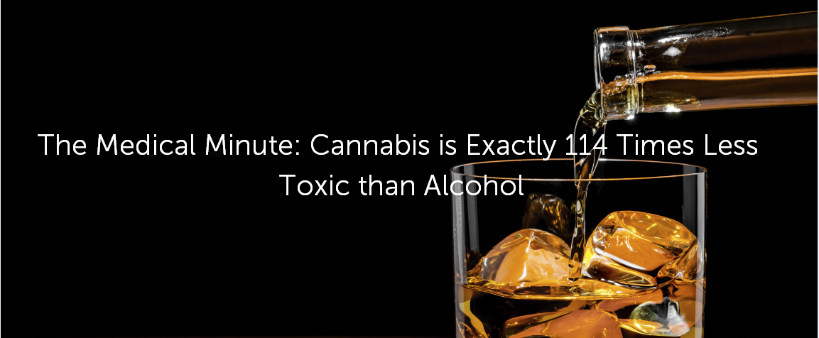 The Medical Minute: Cannabis is Exactly 114 Times Less Toxic than Alcohol